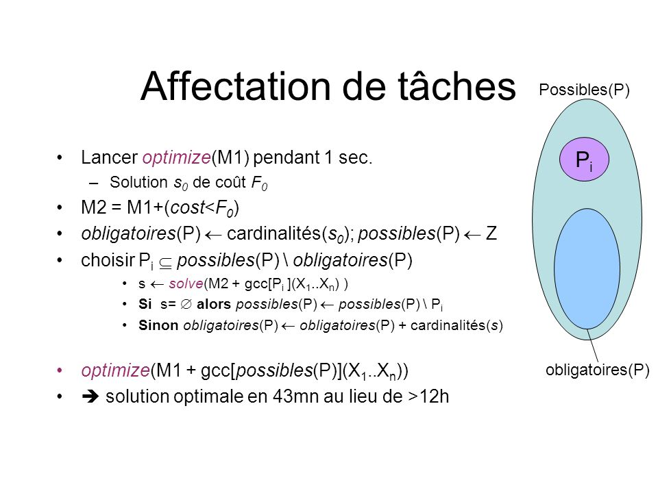 Affectation de tâches Pi Lancer optimize(M1) pendant 1 sec.
