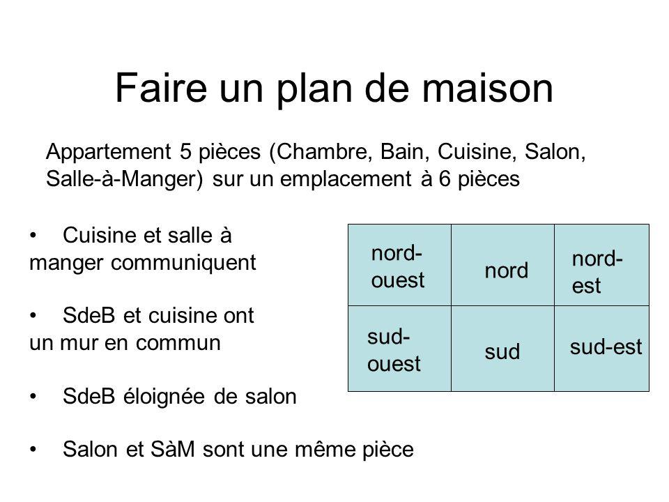 Faire un plan de maison Appartement 5 pièces (Chambre, Bain, Cuisine, Salon, Salle-à-Manger) sur un emplacement à 6 pièces.