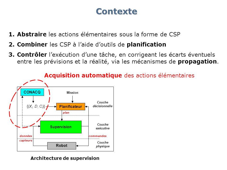 Architecture de supervision