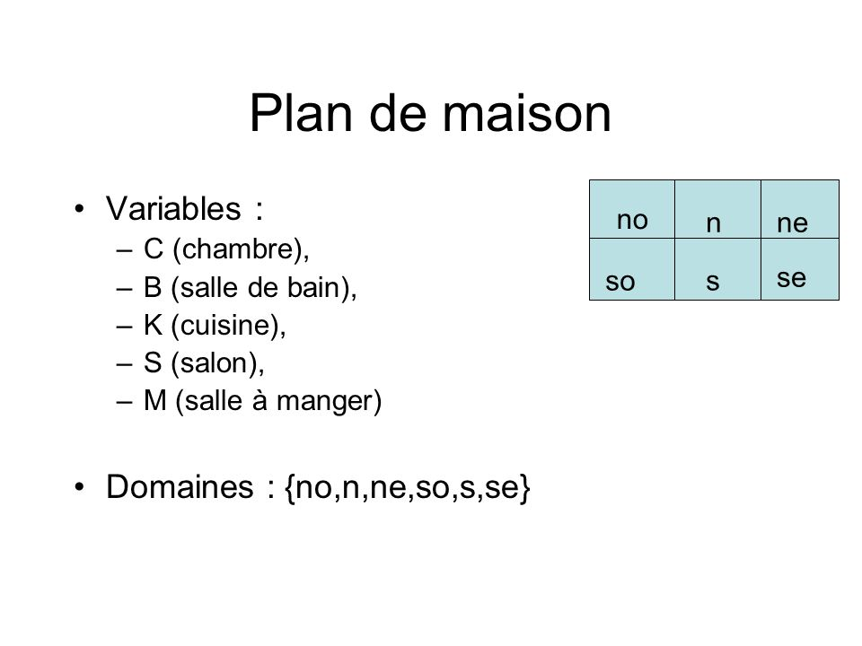 Plan de maison Variables : Domaines : {no,n,ne,so,s,se} no n ne se so