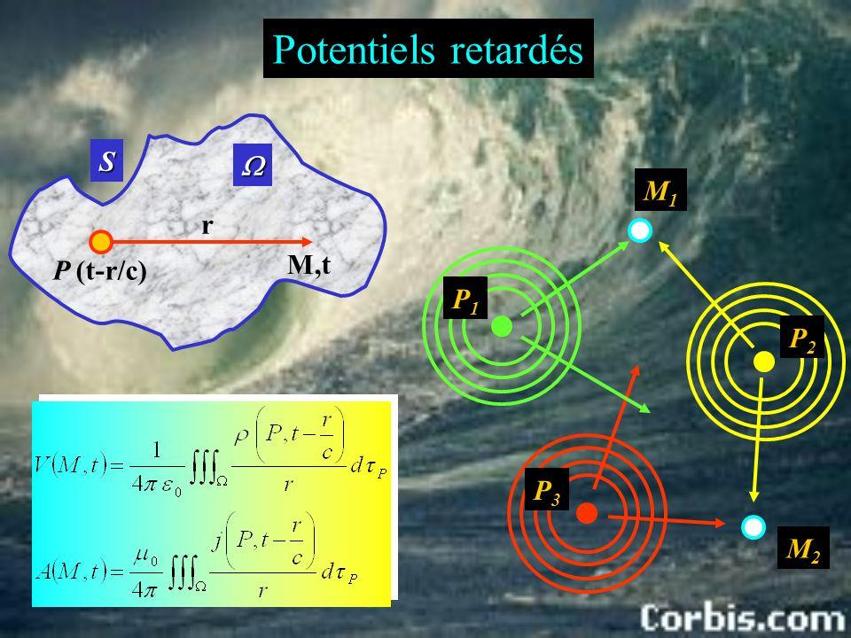 Potentiels retardés  S P1 P2 P3 M1 M2 P (t-r/c) r M,t