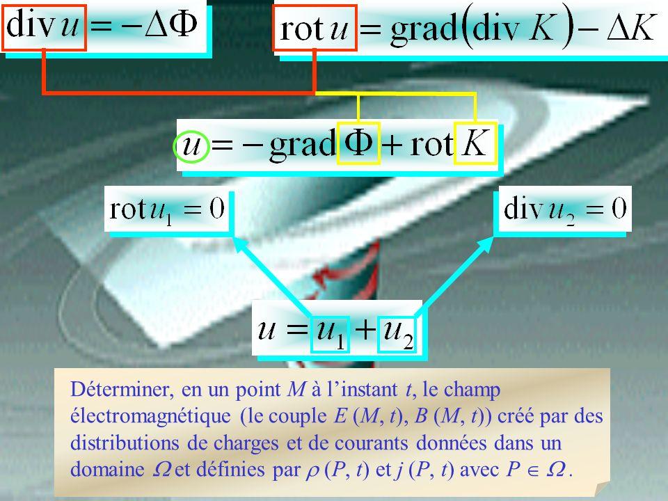 Déterminer, en un point M à l'instant t, le champ électromagnétique (le couple E (M, t), B (M, t)) créé par des distributions de charges et de courants données dans un domaine  et définies par  (P, t) et j (P, t) avec P   .
