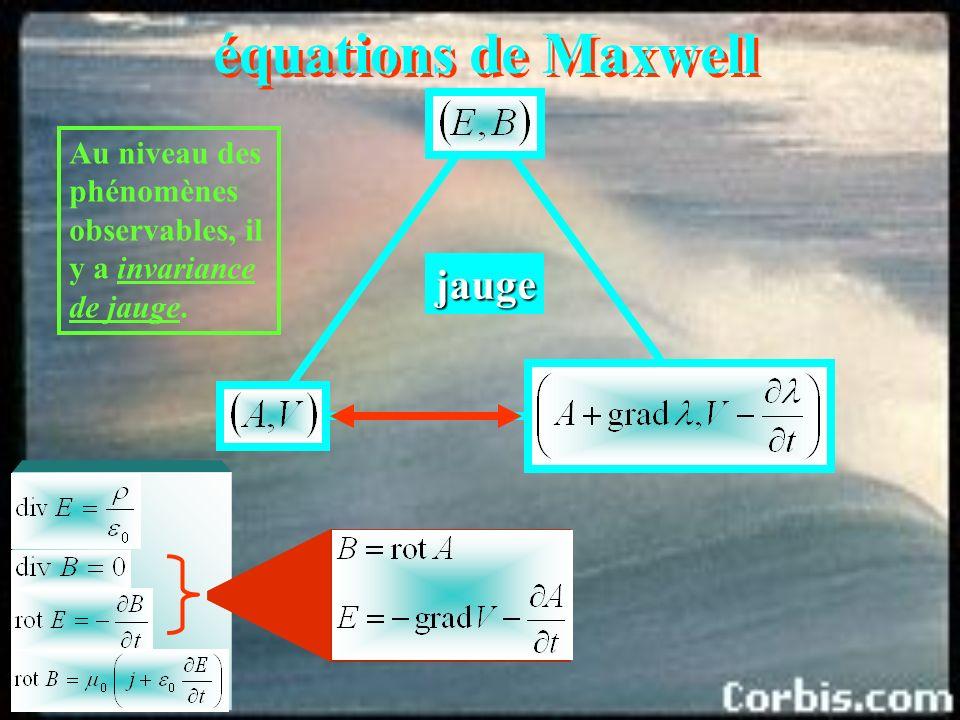équations de Maxwell jauge
