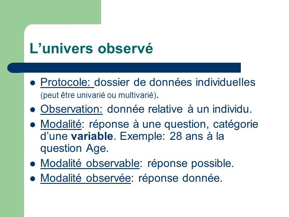L'univers observé Protocole: dossier de données individuelles (peut être univarié ou multivarié). Observation: donnée relative à un individu.