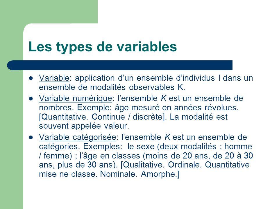 Les types de variables Variable: application d'un ensemble d'individus I dans un ensemble de modalités observables K.