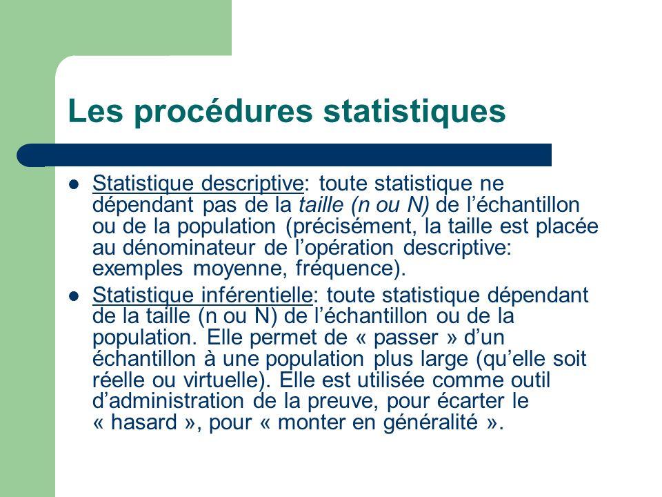 Les procédures statistiques