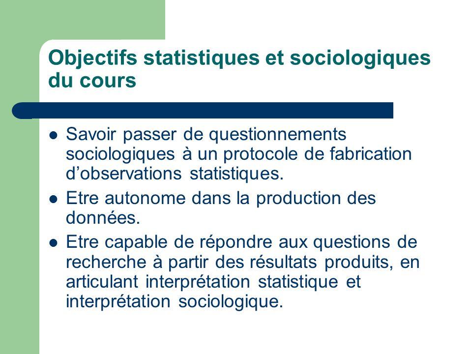 Objectifs statistiques et sociologiques du cours