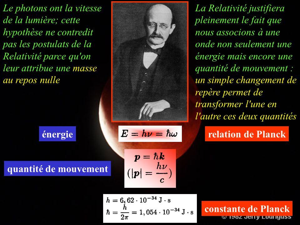 Le photons ont la vitesse de la lumière; cette hypothèse ne contredit pas les postulats de la Relativité parce qu on leur attribue une masse au repos nulle
