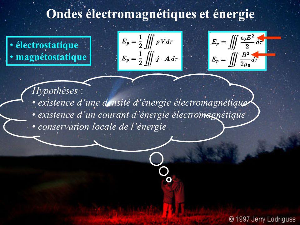 Ondes électromagnétiques et énergie