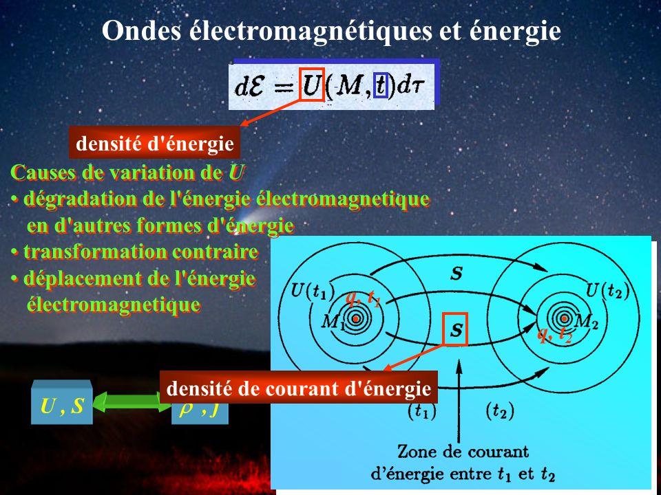 densité de courant d énergie