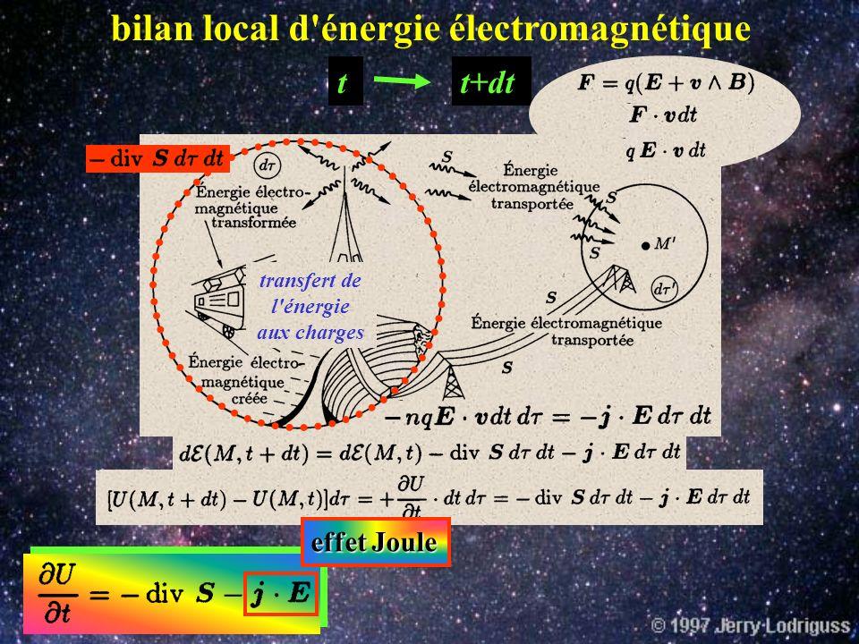transfert de l énergie aux charges