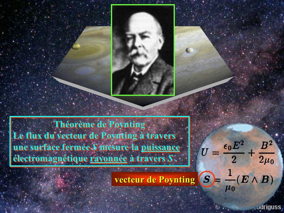 Théorème de Poynting Le flux du vecteur de Poynting à travers une surface fermée S mesure la puissance électromagnétique rayonnée à travers S .