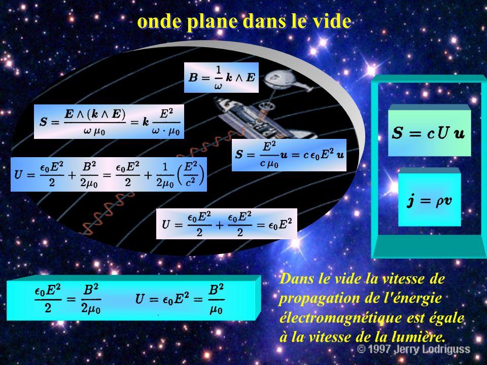 onde plane dans le vide Dans le vide la vitesse de propagation de l énergie électromagnétique est égale à la vitesse de la lumière.