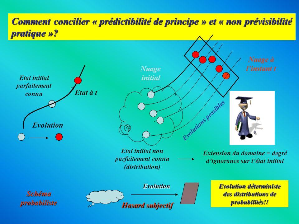 Comment concilier « prédictibilité de principe » et « non prévisibilité pratique »