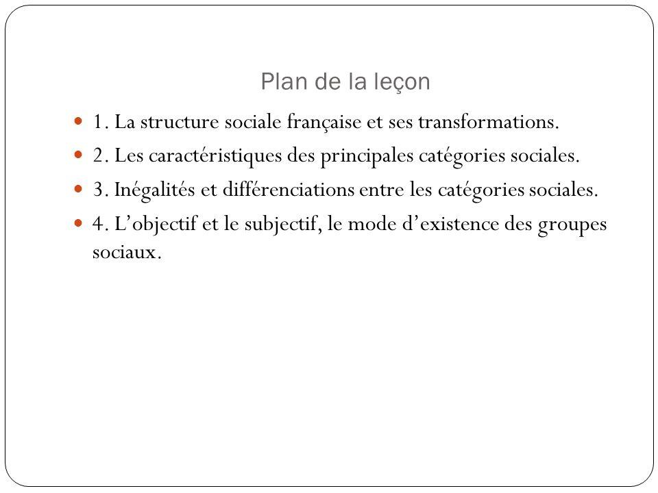 Plan de la leçon 1. La structure sociale française et ses transformations. 2. Les caractéristiques des principales catégories sociales.