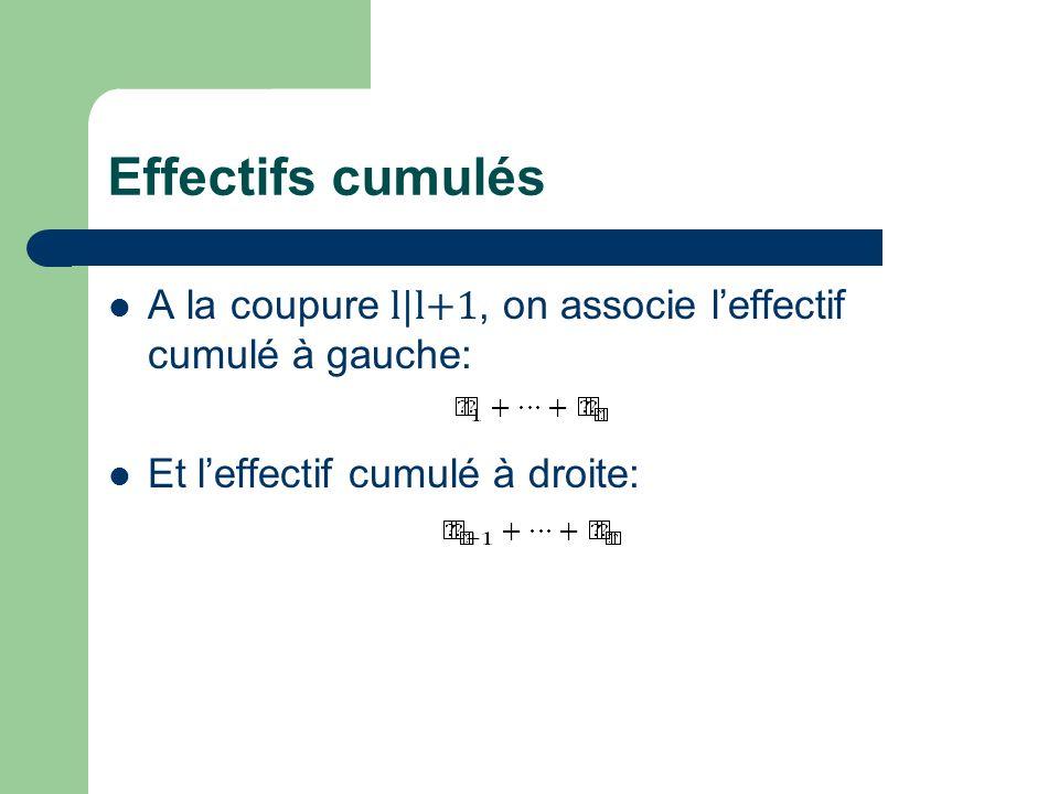 Effectifs cumulés A la coupure l|l+1, on associe l'effectif cumulé à gauche: Et l'effectif cumulé à droite: