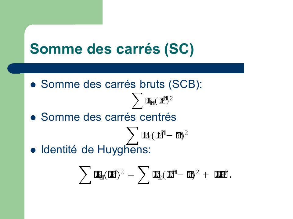 Somme des carrés (SC) Somme des carrés bruts (SCB):