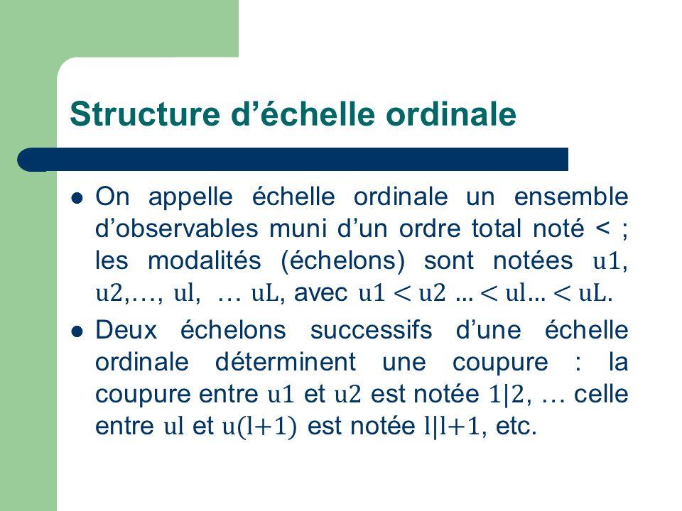 Structure d'échelle ordinale