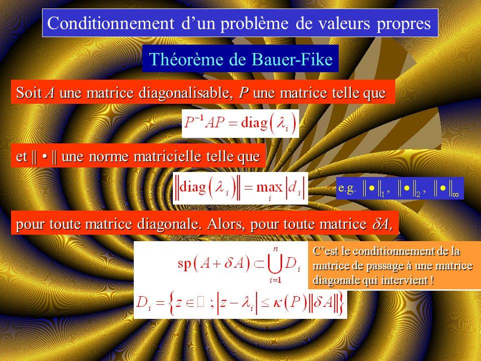 Théorème de Bauer-Fike