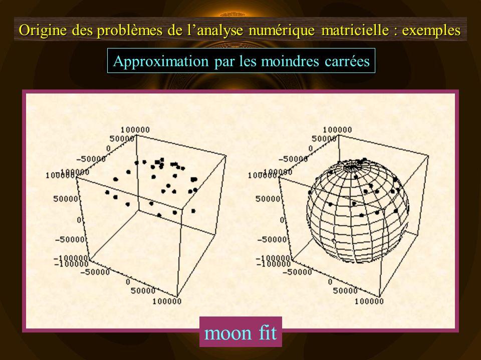 Approximation par les moindres carrées