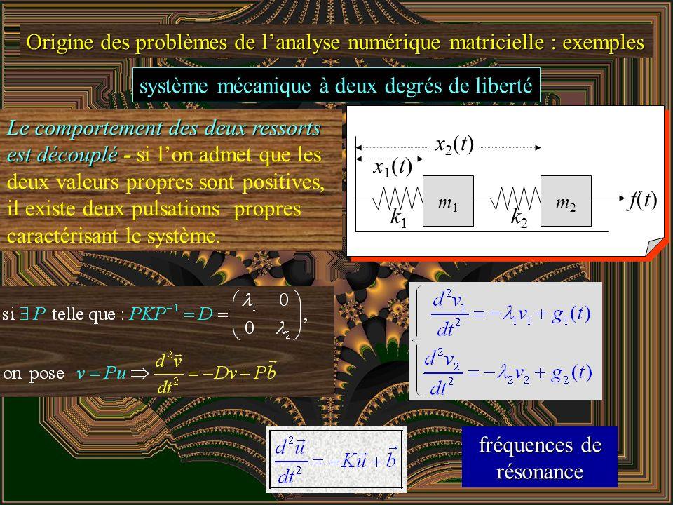 Origine des problèmes de l'analyse numérique matricielle : exemples