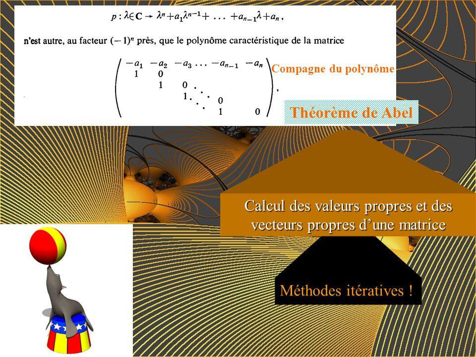 Calcul des valeurs propres et des vecteurs propres d'une matrice