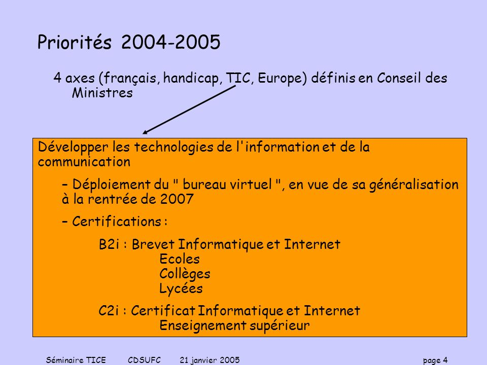 Priorités 2004-2005 4 axes (français, handicap, TIC, Europe) définis en Conseil des Ministres.