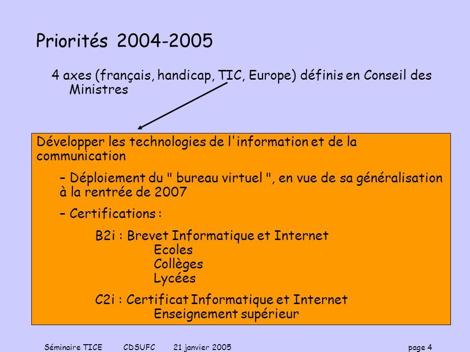 Priorités 2004-20054 axes (français, handicap, TIC, Europe) définis en Conseil des Ministres.