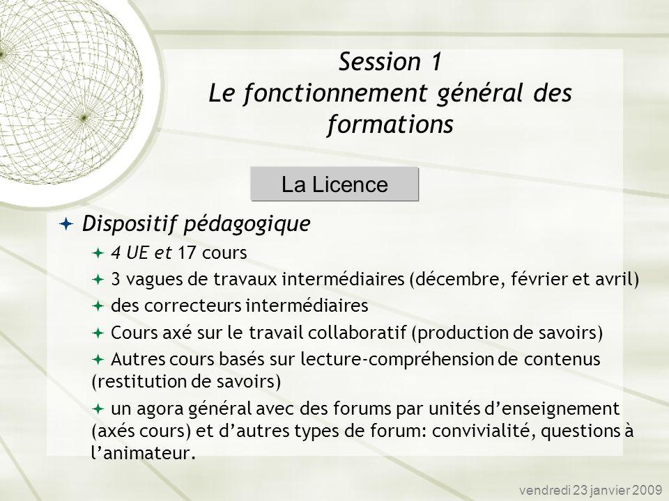 Session 1 Le fonctionnement général des formations