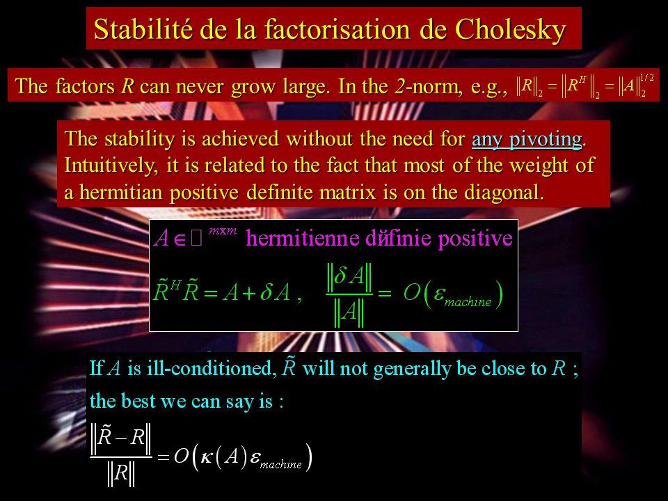 Stabilité de la factorisation de Cholesky