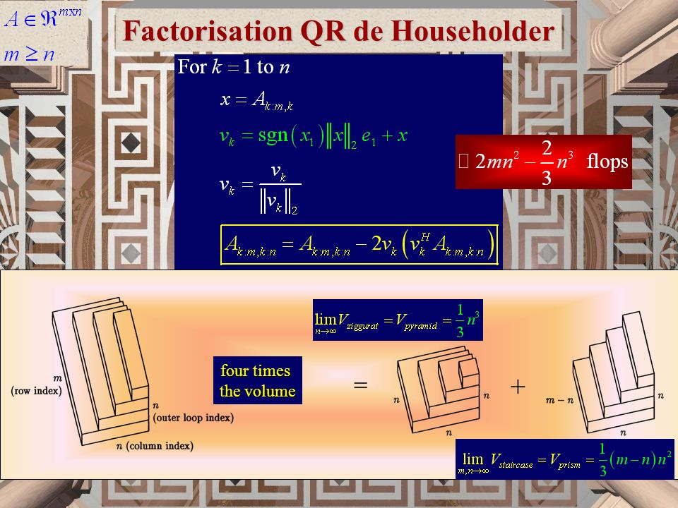 Factorisation QR de Householder