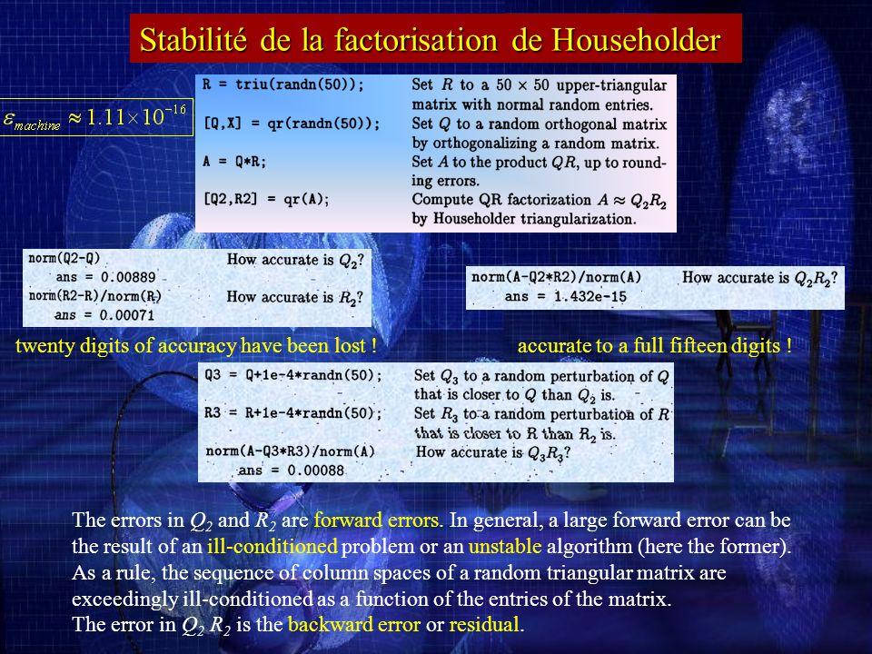 Stabilité de la factorisation de Householder