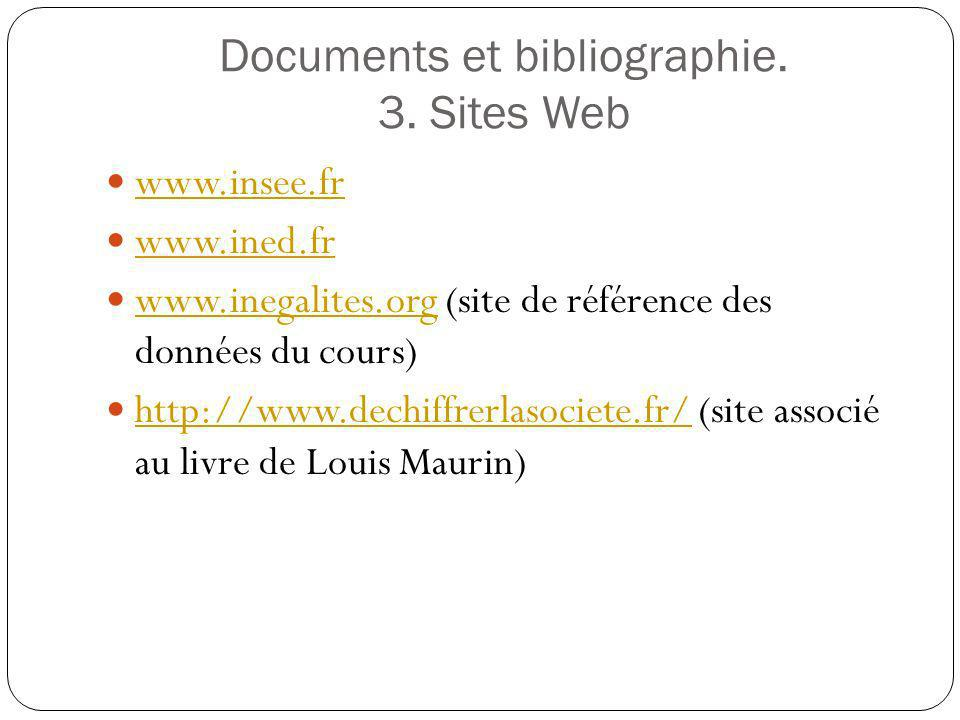 Documents et bibliographie. 3. Sites Web