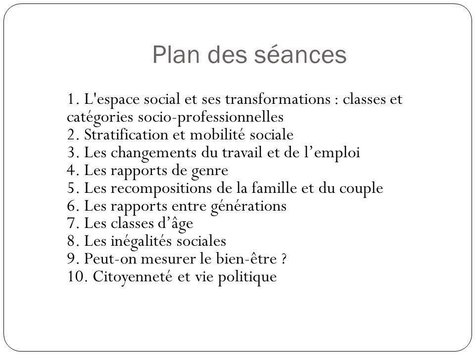 Plan des séances