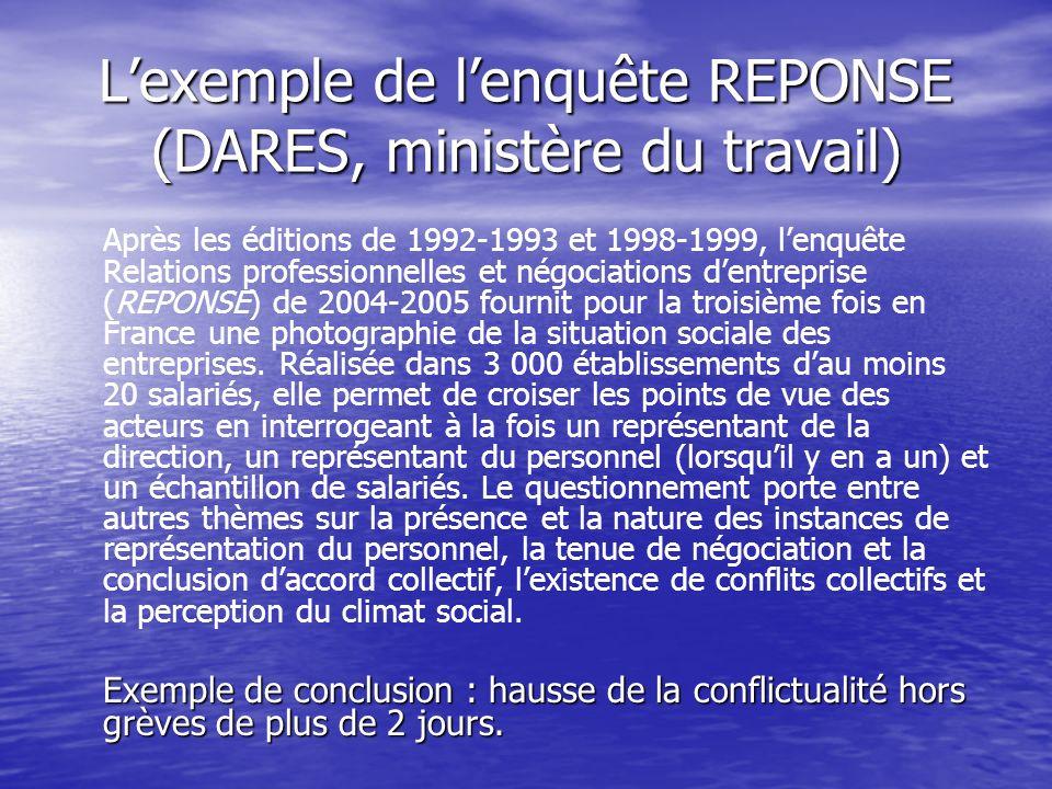 L'exemple de l'enquête REPONSE (DARES, ministère du travail)