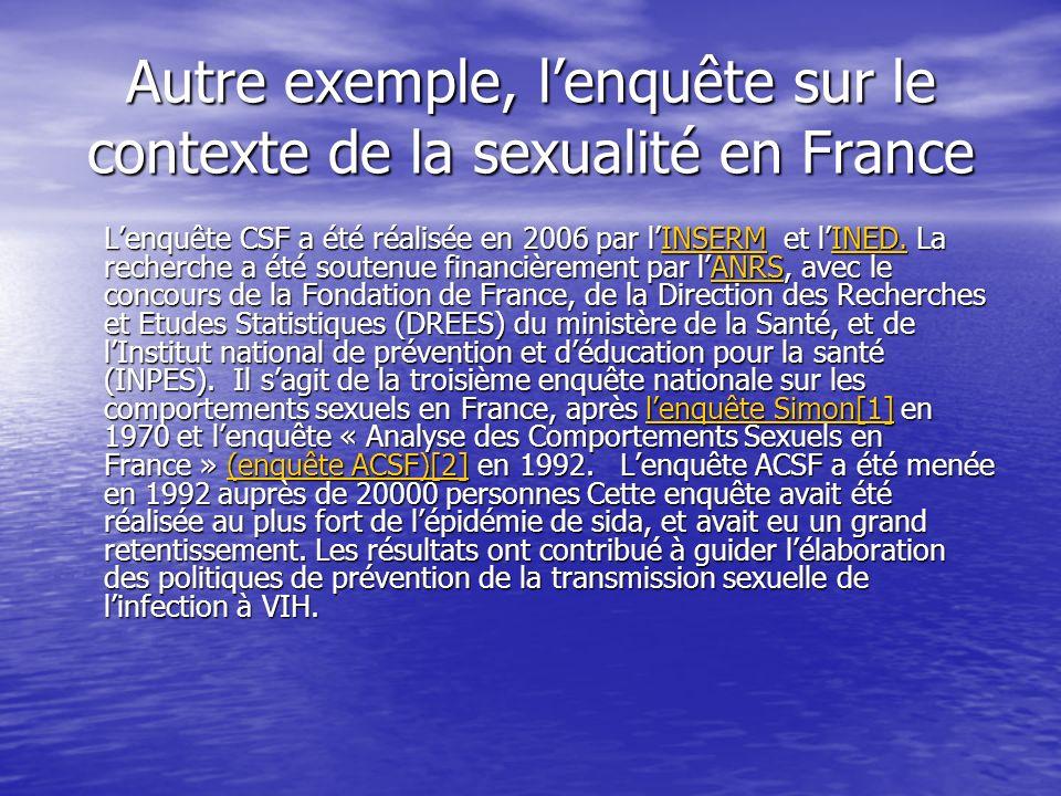 Autre exemple, l'enquête sur le contexte de la sexualité en France