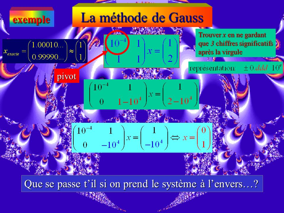 La méthode de Gauss exemple