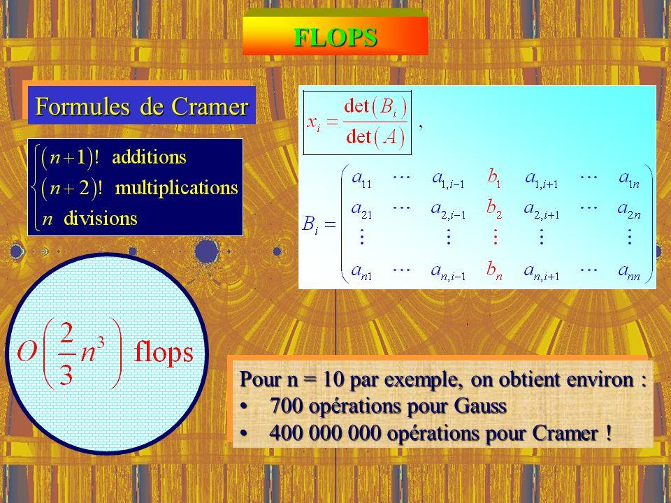 FLOPS Formules de Cramer Pour n = 10 par exemple, on obtient environ :