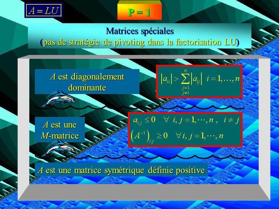 P = 1 Matrices spéciales. (pas de stratégie de pivoting dans la factorisation LU) A est diagonalement dominante.