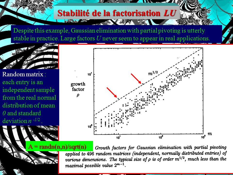Stabilité de la factorisation LU