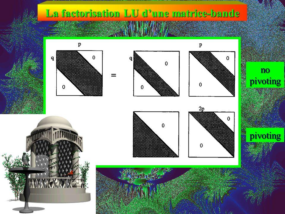 La factorisation LU d'une matrice-bande