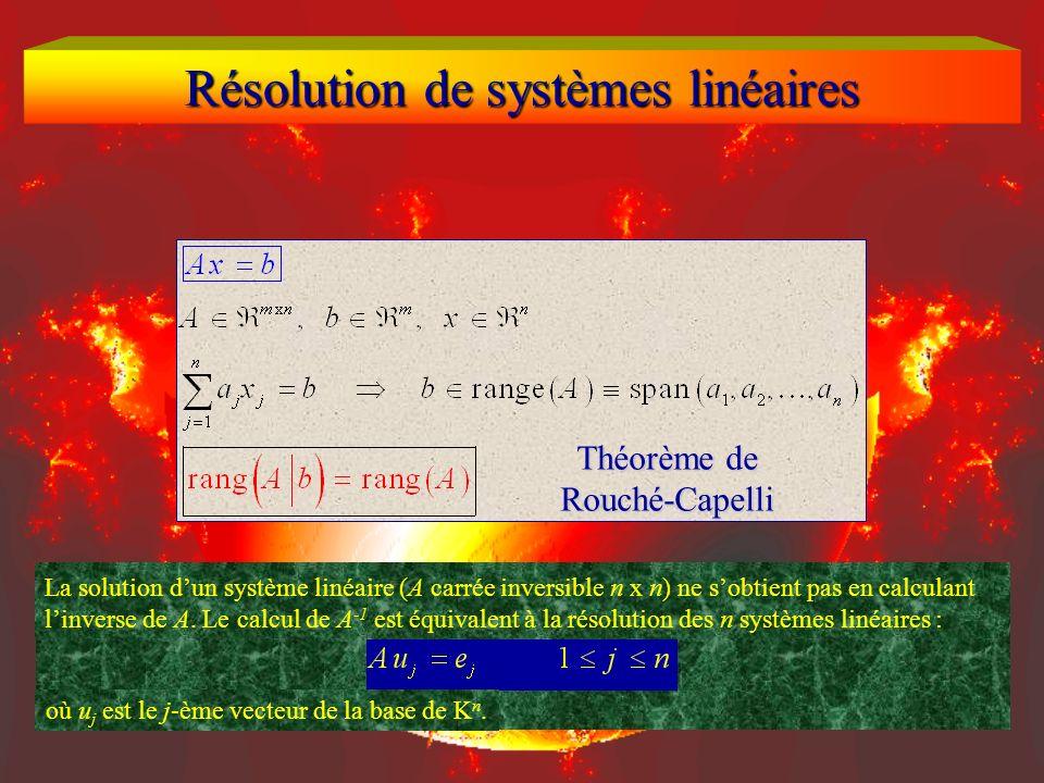 Résolution de systèmes linéaires