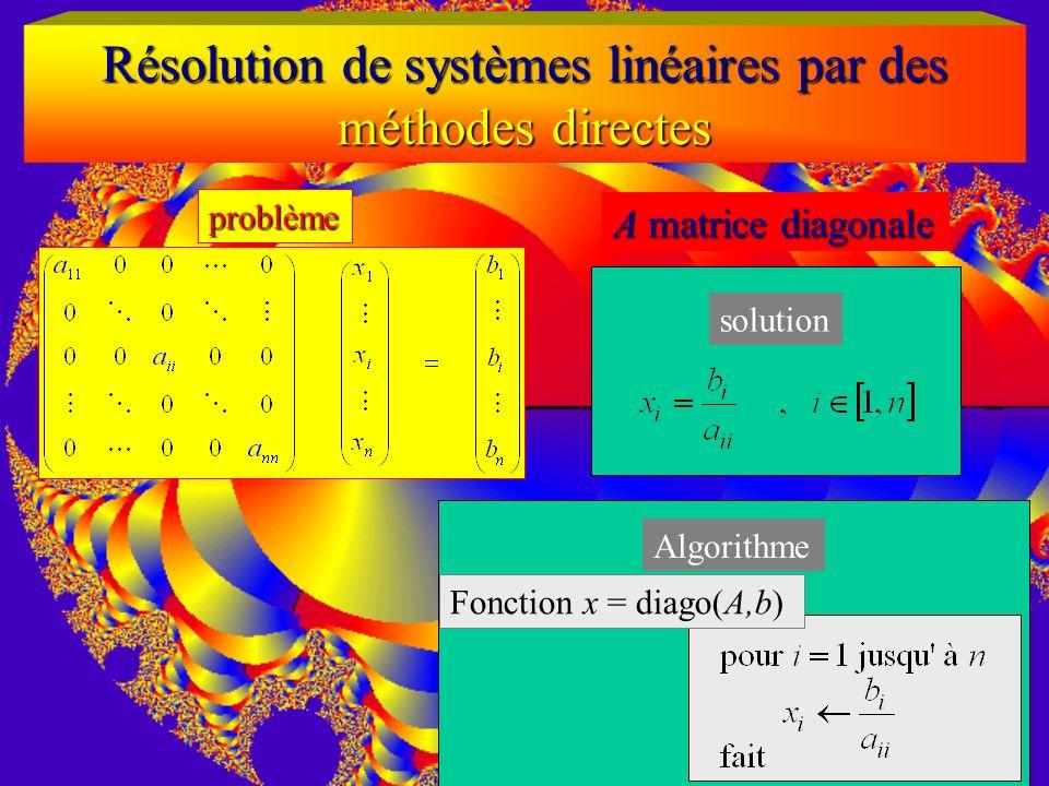 Résolution de systèmes linéaires par des méthodes directes
