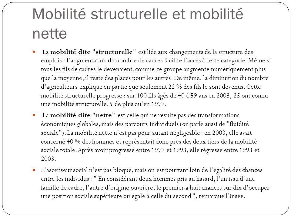 Mobilité structurelle et mobilité nette