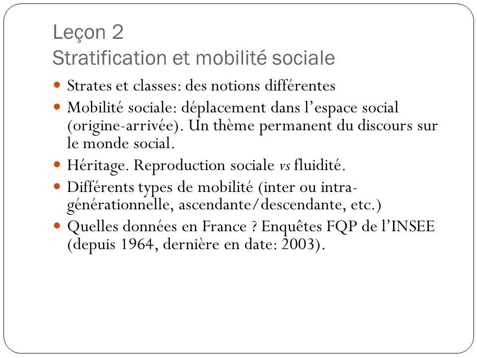 Leçon 2 Stratification et mobilité sociale