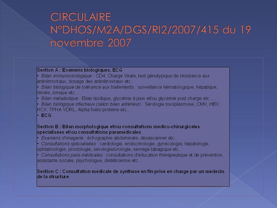 CIRCULAIRE N°DHOS/M2A/DGS/RI2/2007/415 du 19 novembre 2007