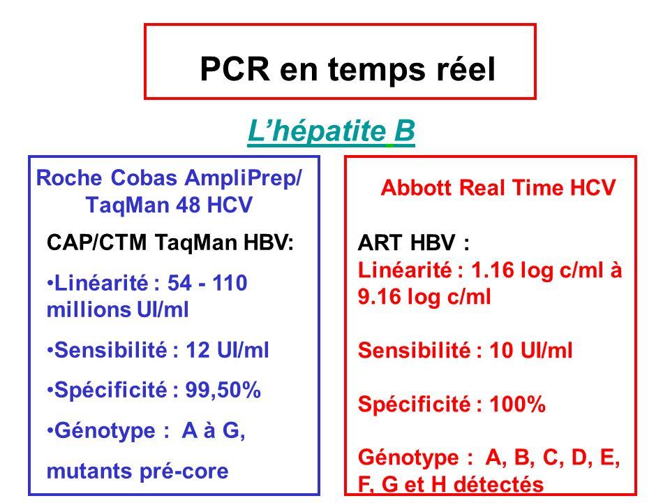 Roche Cobas AmpliPrep/ TaqMan 48 HCV