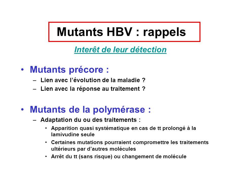 Mutants HBV : rappels Mutants précore : Mutants de la polymérase :