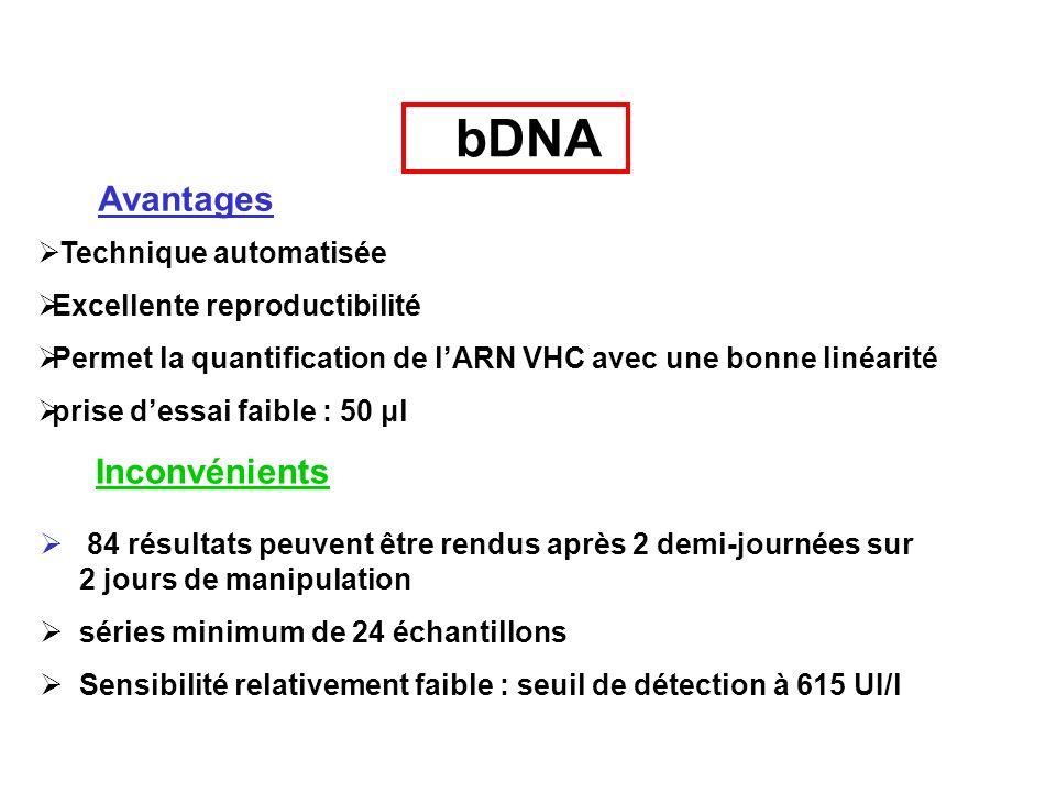 bDNA Avantages Inconvénients Technique automatisée