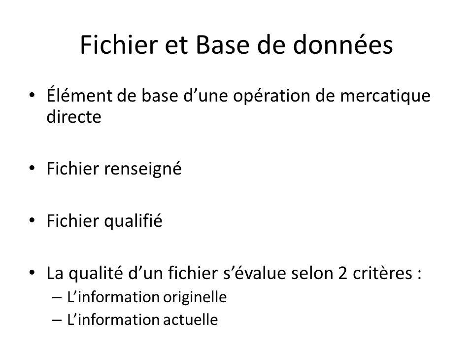Fichier et Base de données